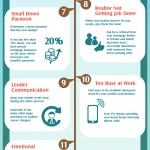 Most Common First Time Homebuyer Pitfalls to Avoid [Infographic]