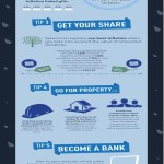 5 tips to protect your savings against inflation